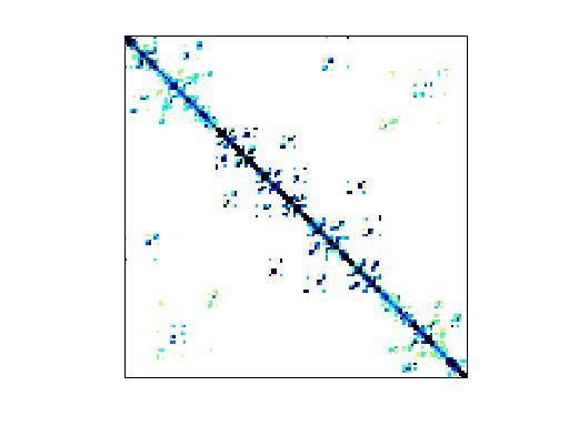 Nonzero Pattern of ACUSIM/Pres_Poisson