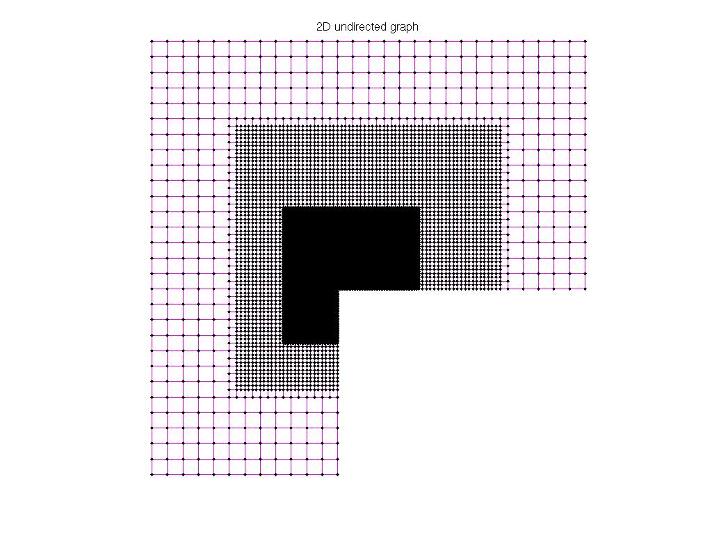 3D Graph Plot of AG-Monien/L-9