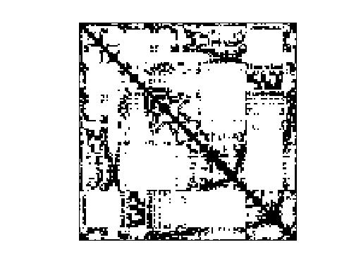 Nonzero Pattern of AG-Monien/brack2