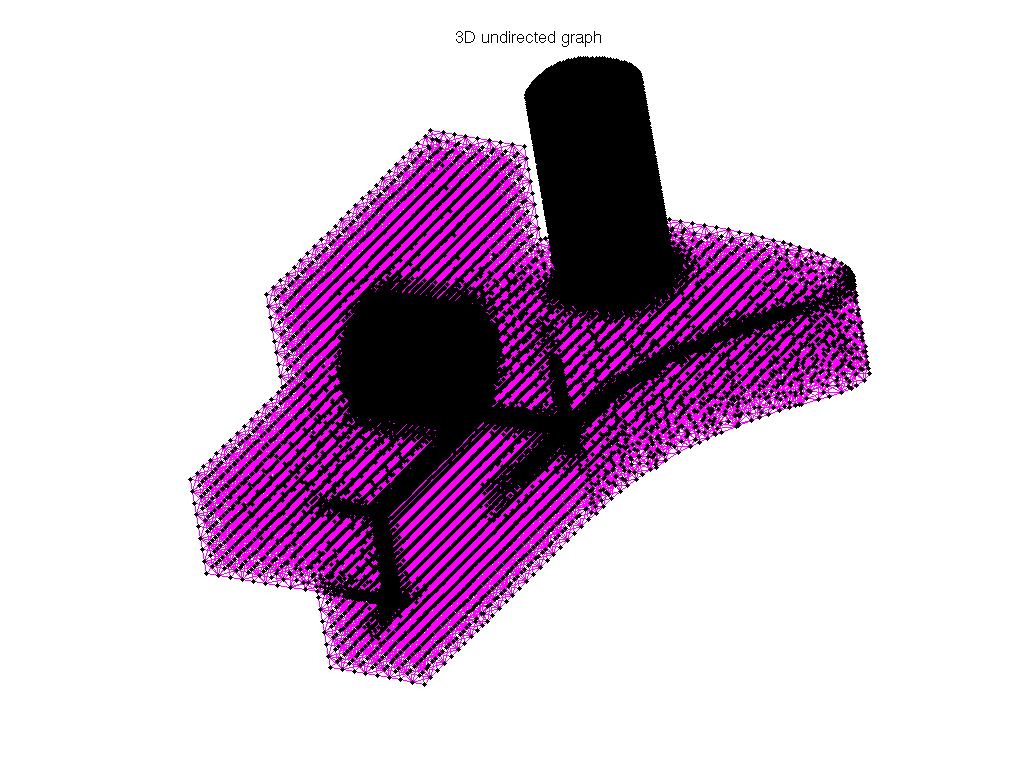 3D Graph Plot of AG-Monien/brack2