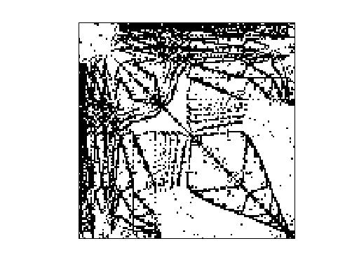 Nonzero Pattern of AG-Monien/crack