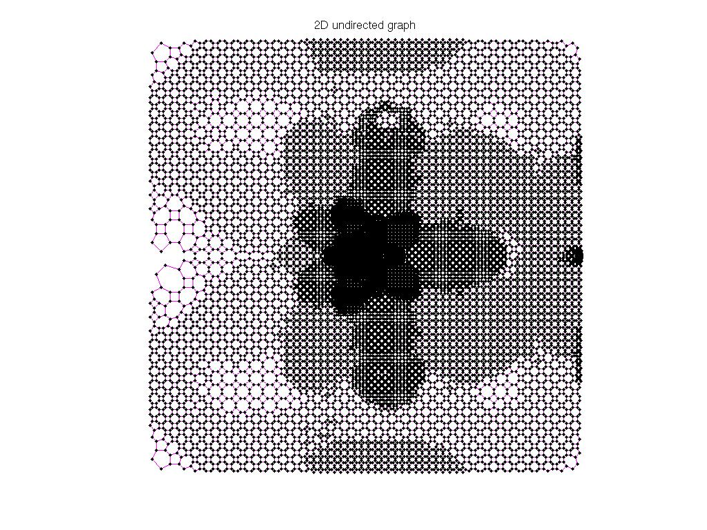 3D Graph Plot of AG-Monien/crack_dual