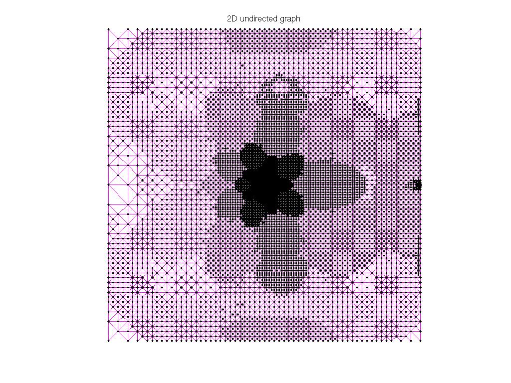 3D Graph Plot of AG-Monien/crack