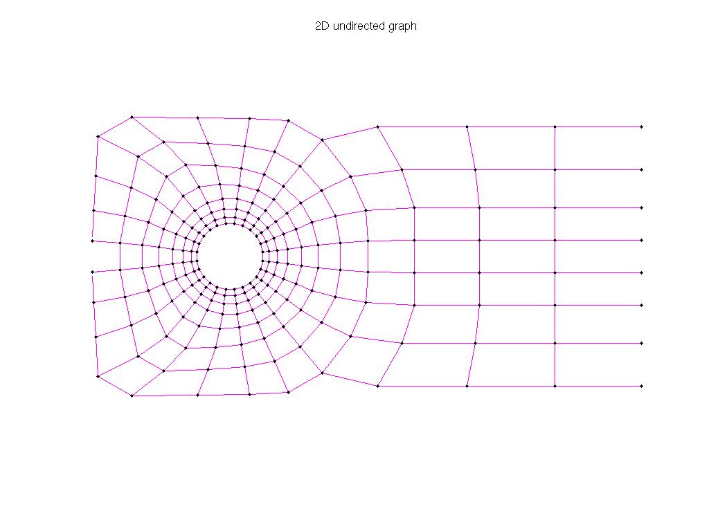 grid1_dual_gplot.png