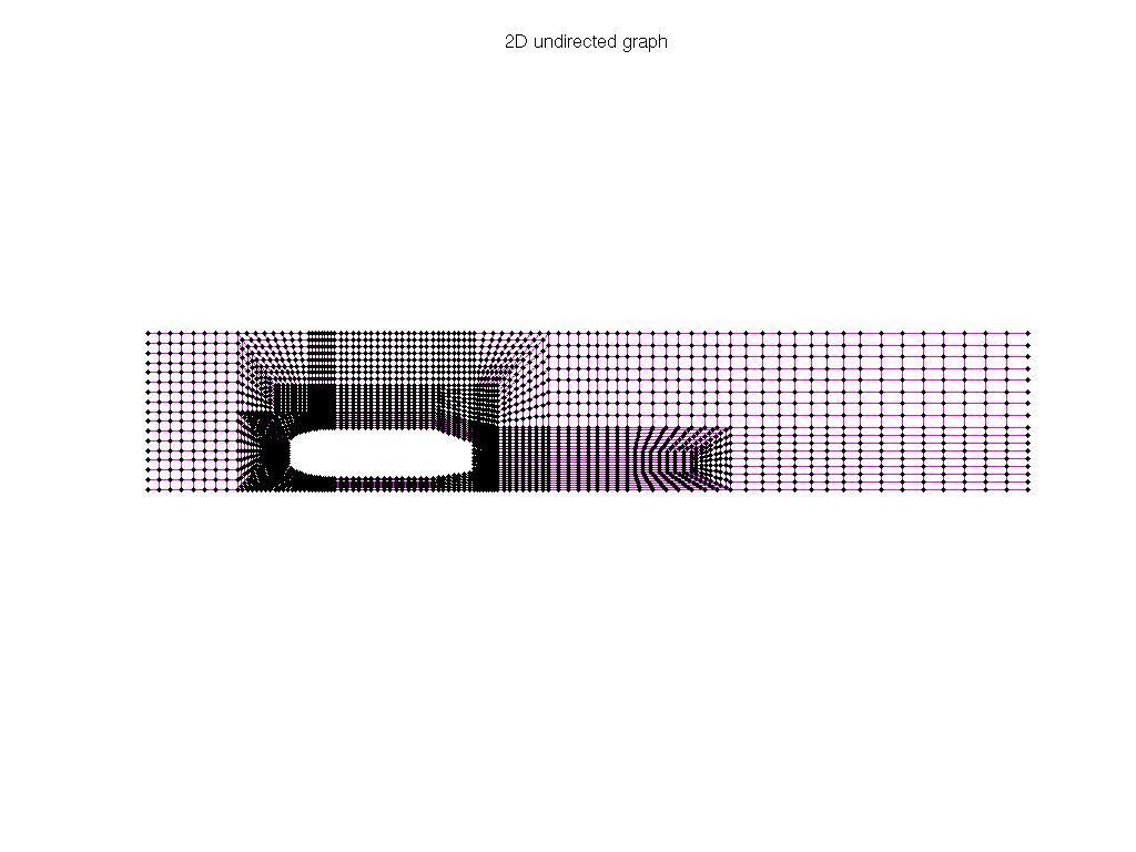 3D Graph Plot of AG-Monien/grid2