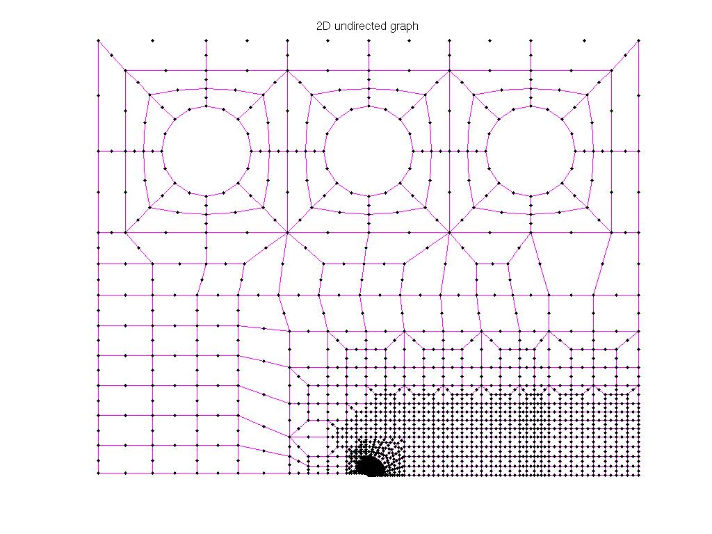 3D Graph Plot of AG-Monien/netz4504