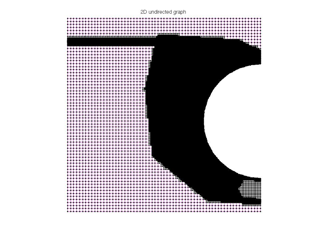 3D Graph Plot of AG-Monien/shock-9