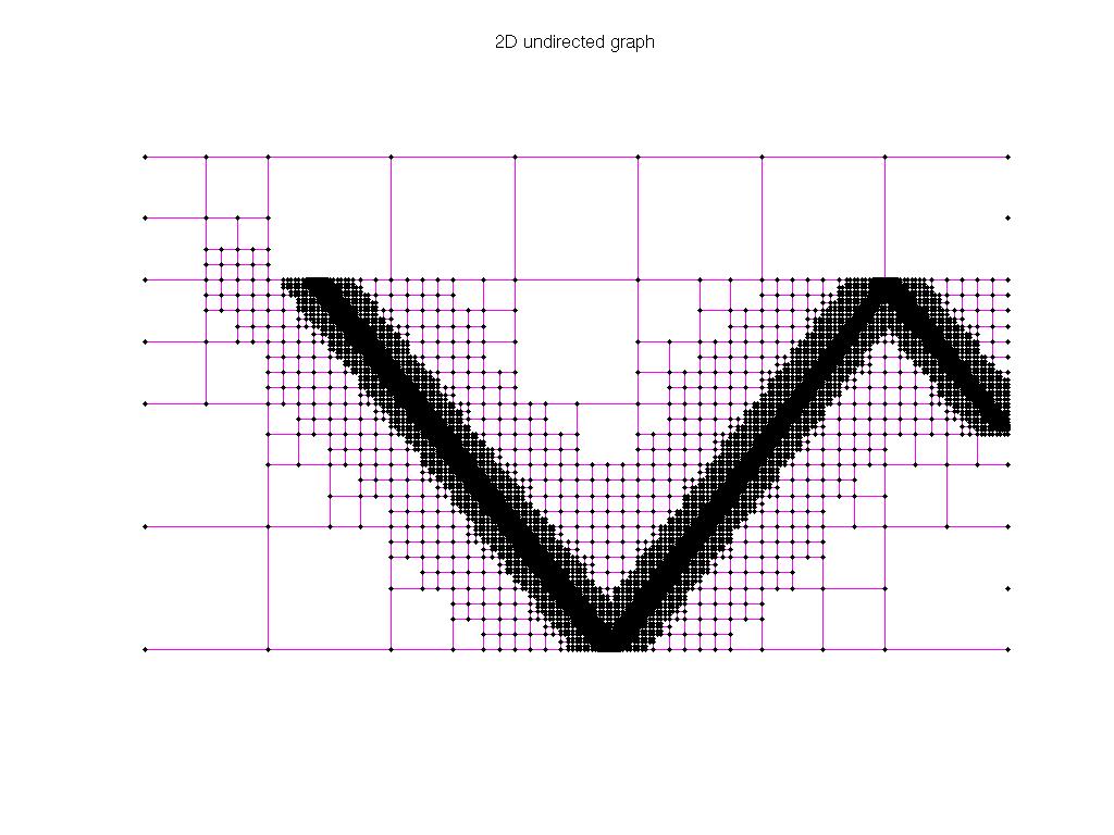 3D Graph Plot of AG-Monien/stufe-10