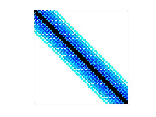 Nonzero Pattern of ATandT/onetone1