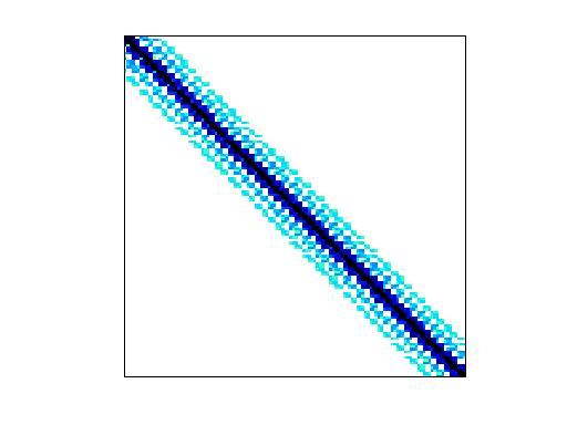 Nonzero Pattern of ATandT/onetone2