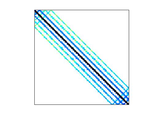 Nonzero Pattern of ATandT/twotone