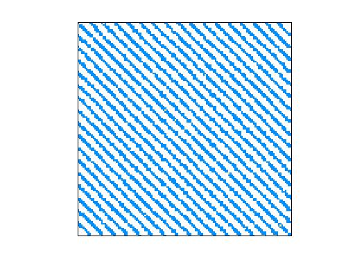 Nonzero Pattern of Alemdar/Alemdar
