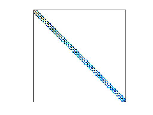 Nonzero Pattern of Bai/mhd1280b