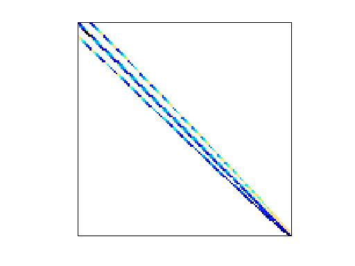 Nonzero Pattern of Bai/rw496