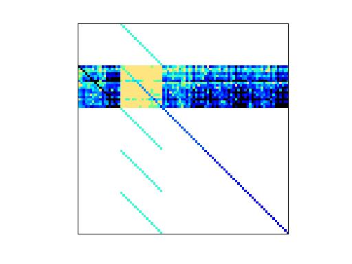 Nonzero Pattern of Bai/tols90