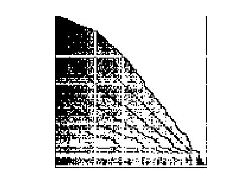 Nonzero Pattern of Barabasi/NotreDame_www
