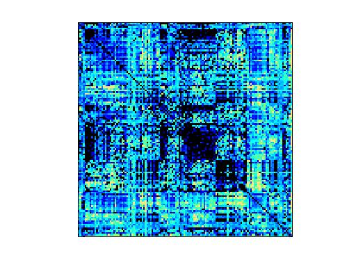 Nonzero Pattern of Belcastro/human_gene1