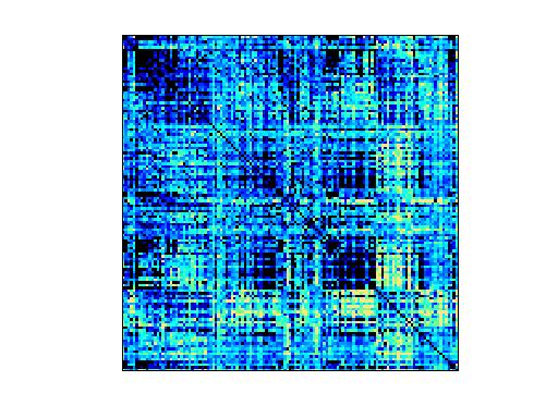 Nonzero Pattern of Belcastro/human_gene2