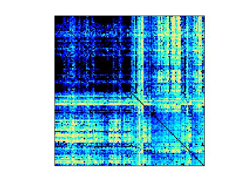 Nonzero Pattern of Belcastro/mouse_gene
