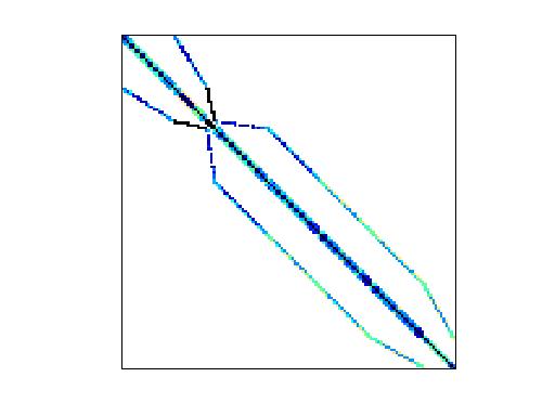 Nonzero Pattern of Bodendiek/CurlCurl_0