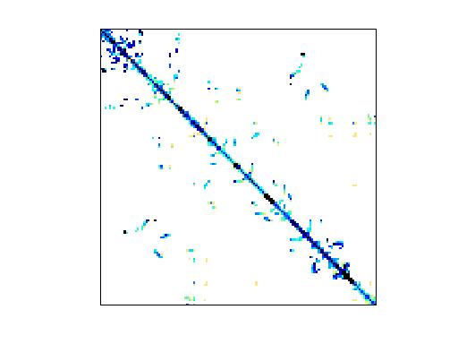 Nonzero Pattern of Boeing/bcsstk35
