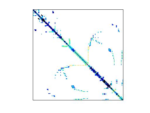 Nonzero Pattern of Boeing/bcsstk37