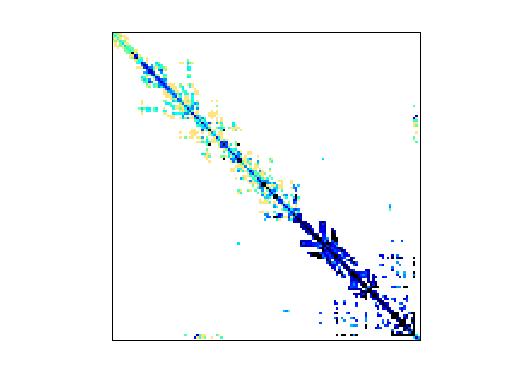 Nonzero Pattern of Boeing/bcsstk38