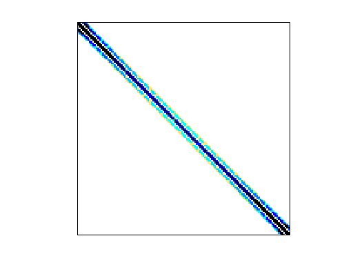 Nonzero Pattern of Boeing/crystk02