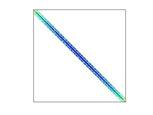 Nonzero Pattern of Boeing/crystm02