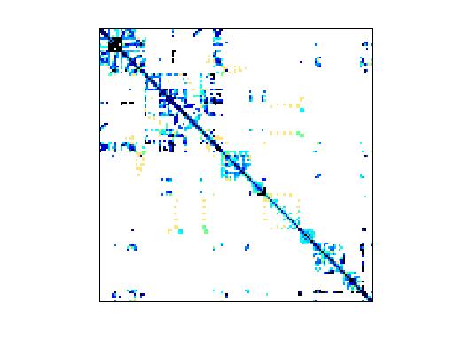 Nonzero Pattern of Boeing/ct20stif
