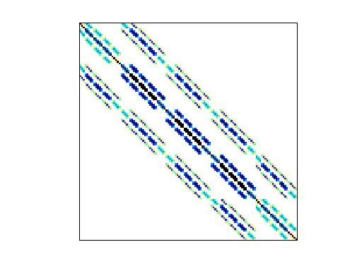 Nonzero Pattern of Boeing/msc00726