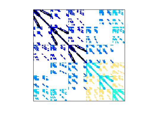 Nonzero Pattern of Cote/vibrobox
