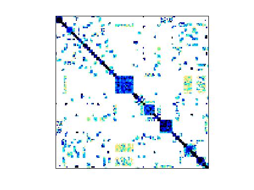 Nonzero Pattern of DIMACS10/al2010