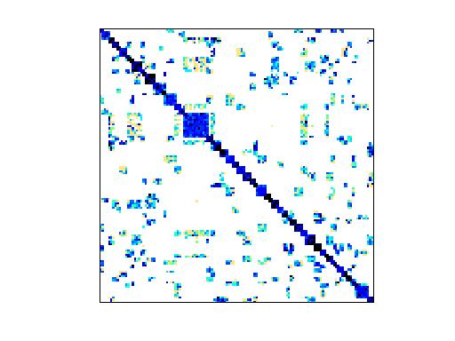Nonzero Pattern of DIMACS10/wv2010