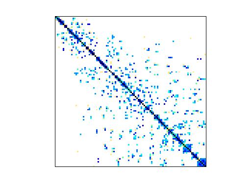 Nonzero Pattern of FEMLAB/problem1