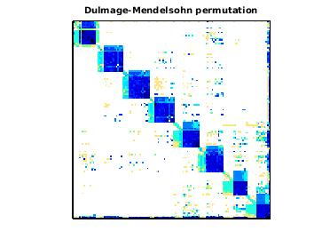 Dulmage-Mendelsohn Permutation of Freescale/nxp1
