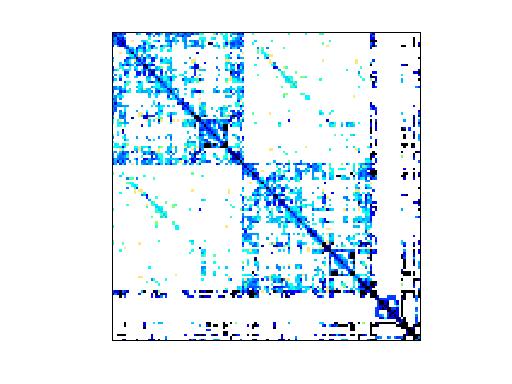 Nonzero Pattern of GHS_indef/bmw3_2