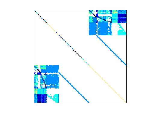 Nonzero Pattern of GHS_indef/c-58