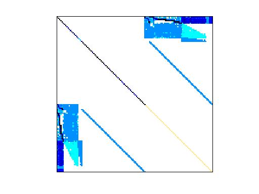 Nonzero Pattern of GHS_indef/c-68