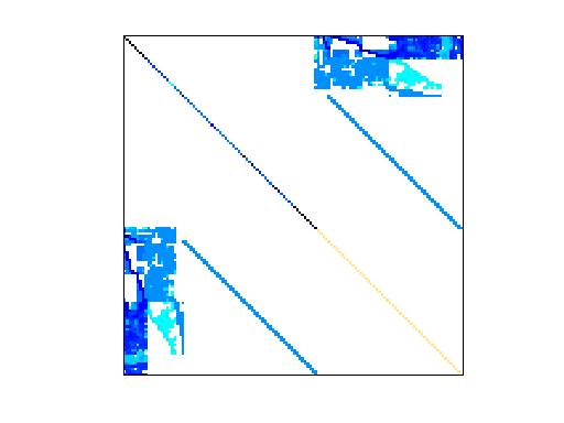 Nonzero Pattern of GHS_indef/c-70