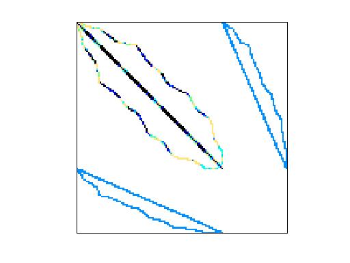 Nonzero Pattern of GHS_indef/k1_san