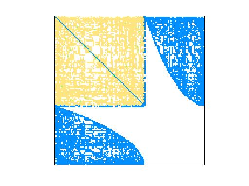 Nonzero Pattern of GHS_indef/mario001