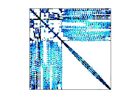 Nonzero Pattern of GHS_psdef/audikw_1