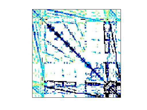 Nonzero Pattern of GHS_psdef/crankseg_1