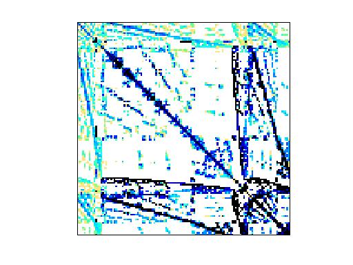 Nonzero Pattern of GHS_psdef/crankseg_2