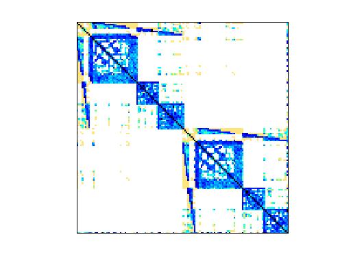 Nonzero Pattern of GHS_psdef/inline_1