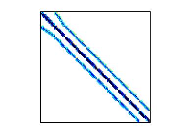 Nonzero Pattern of Goodwin/Goodwin_010