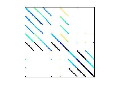 Nonzero Pattern of Grueninger/windtunnel_evap2d