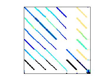 Nonzero Pattern of Grueninger/windtunnel_evap3d