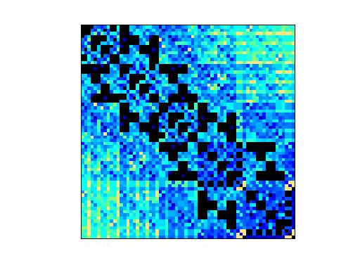 Nonzero Pattern of HB/bcsstk02